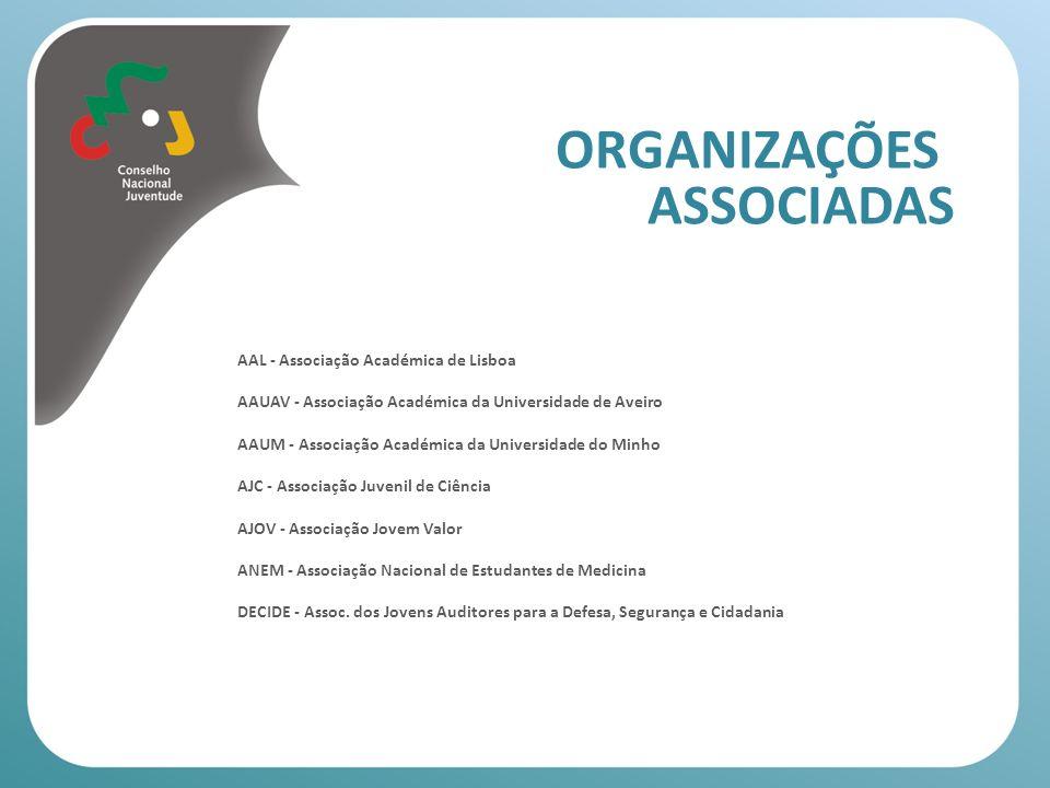 ORGANIZAÇÕES ASSOCIADAS AAL - Associação Académica de Lisboa