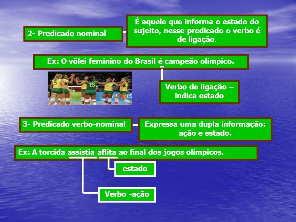 Ex: O vôlei feminino do Brasil é campeão olímpico.