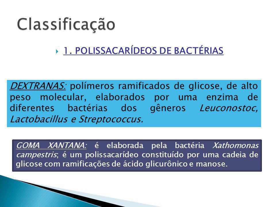 1. POLISSACARÍDEOS DE BACTÉRIAS