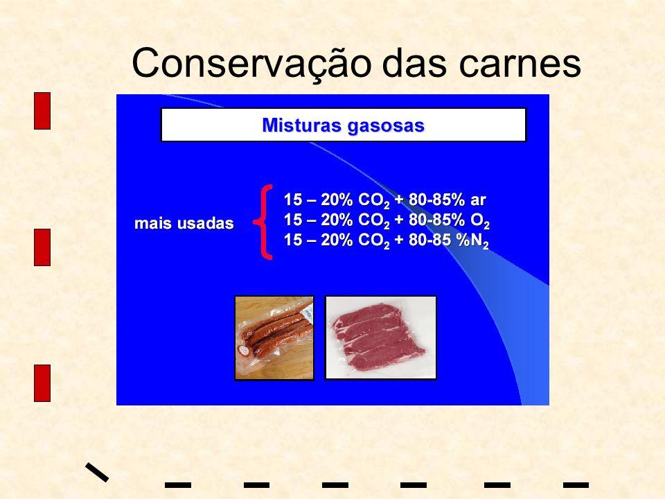 Conservação das carnes