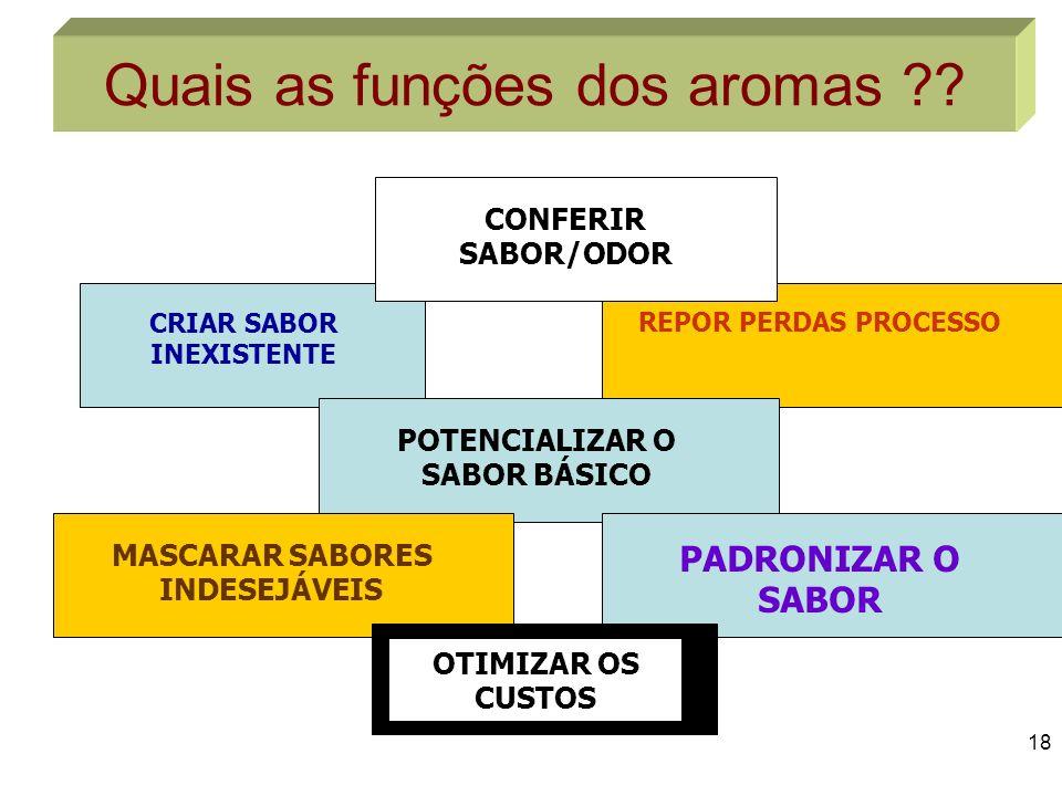Quais as funções dos aromas
