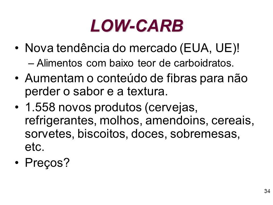 LOW-CARB Nova tendência do mercado (EUA, UE)!