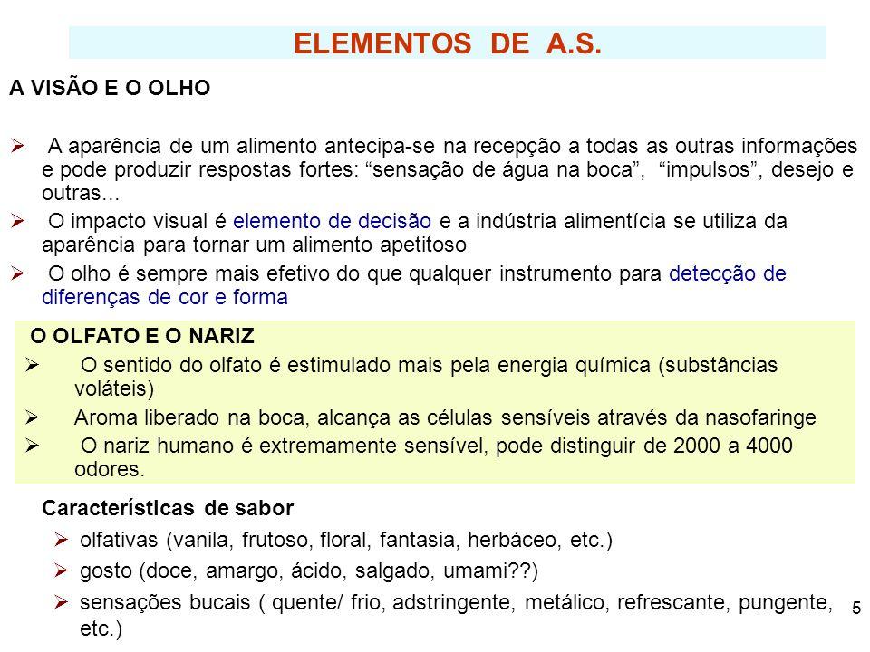 ELEMENTOS DE A.S. A VISÃO E O OLHO