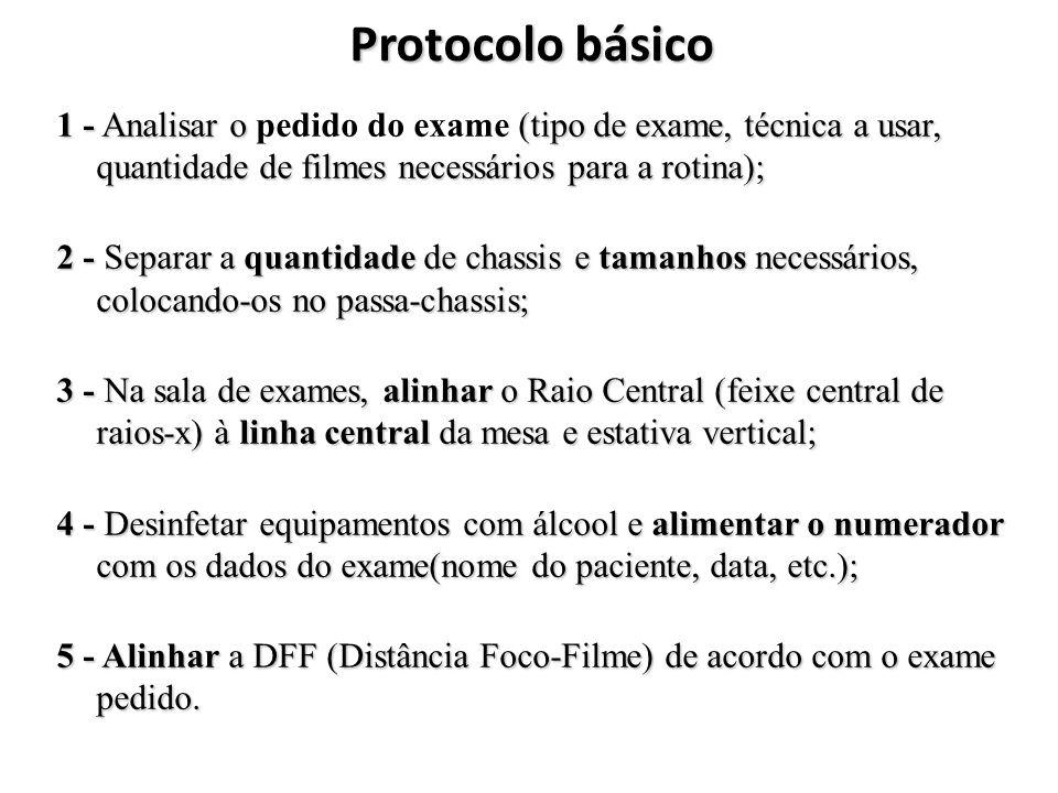 Protocolo básico 1 - Analisar o pedido do exame (tipo de exame, técnica a usar, quantidade de filmes necessários para a rotina);