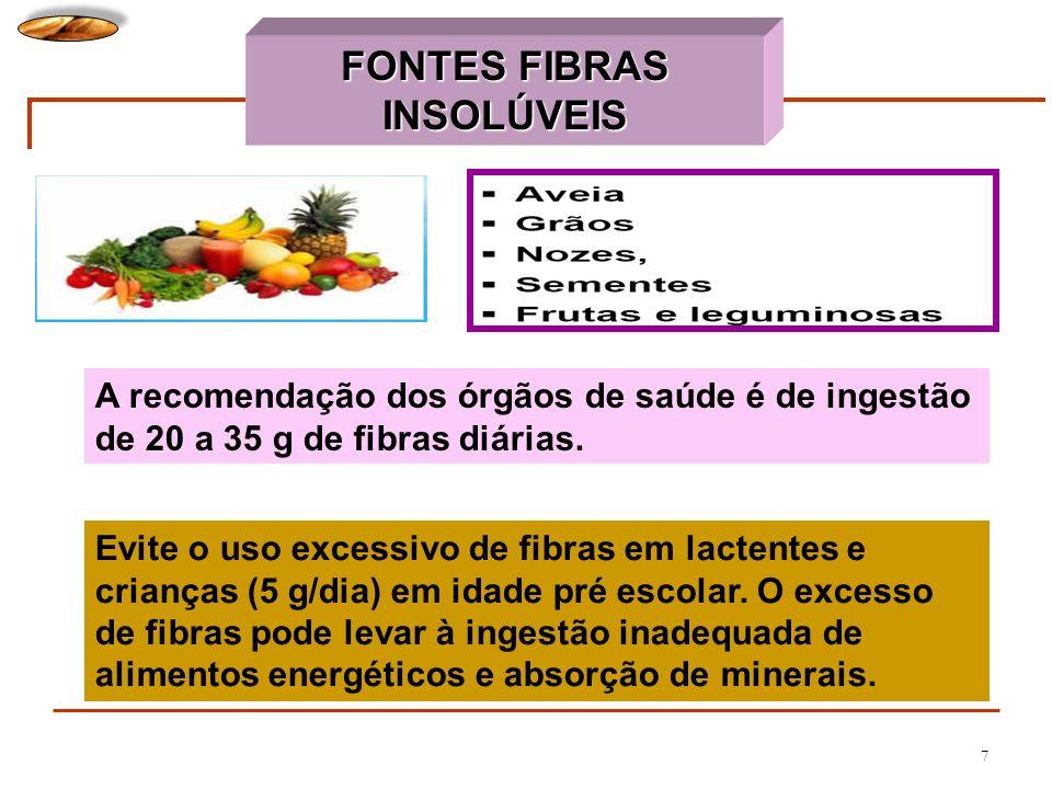 FONTES FIBRAS INSOLÚVEIS