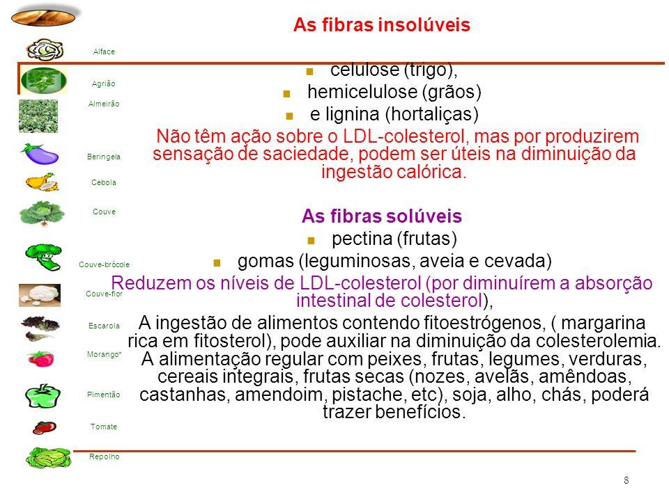 e lignina (hortaliças)
