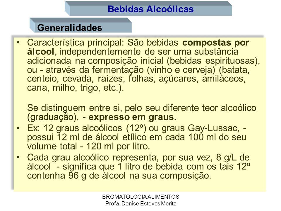 Bebidas Alcoólicas Generalidades