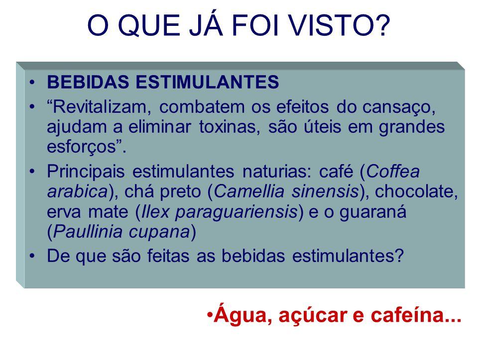 O QUE JÁ FOI VISTO Água, açúcar e cafeína... BEBIDAS ESTIMULANTES