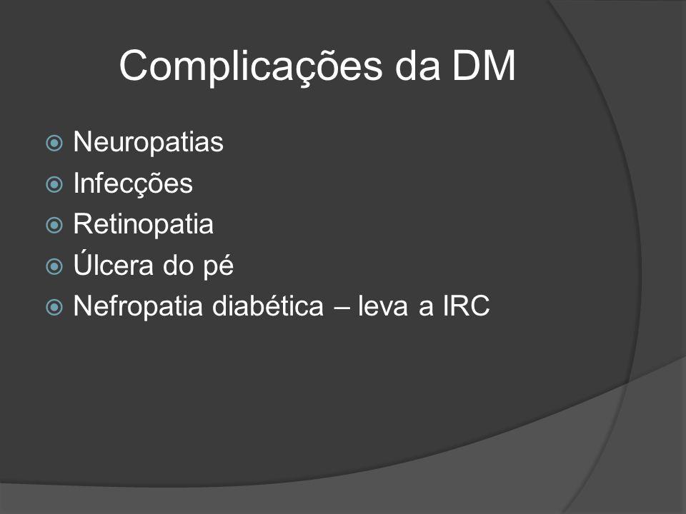 Complicações da DM Neuropatias Infecções Retinopatia Úlcera do pé