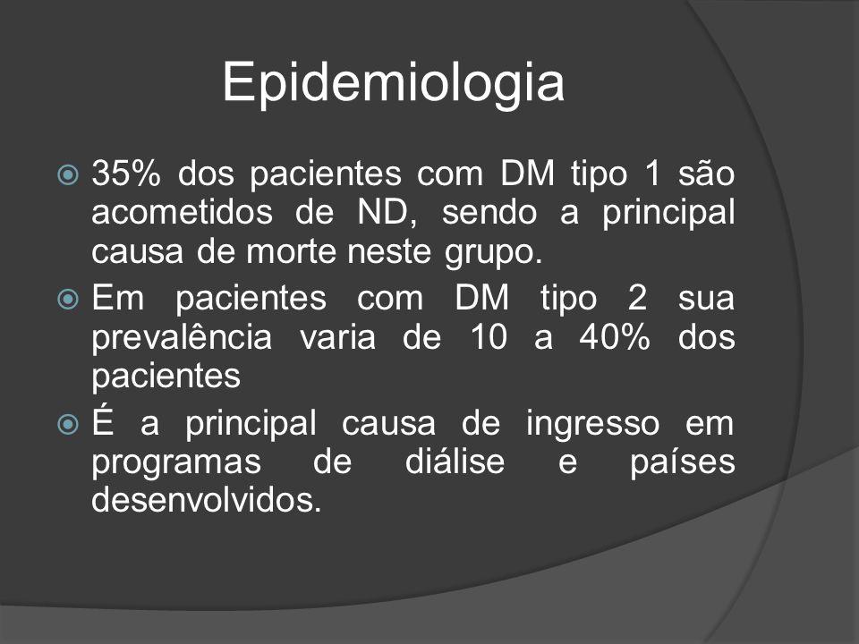 Epidemiologia 35% dos pacientes com DM tipo 1 são acometidos de ND, sendo a principal causa de morte neste grupo.