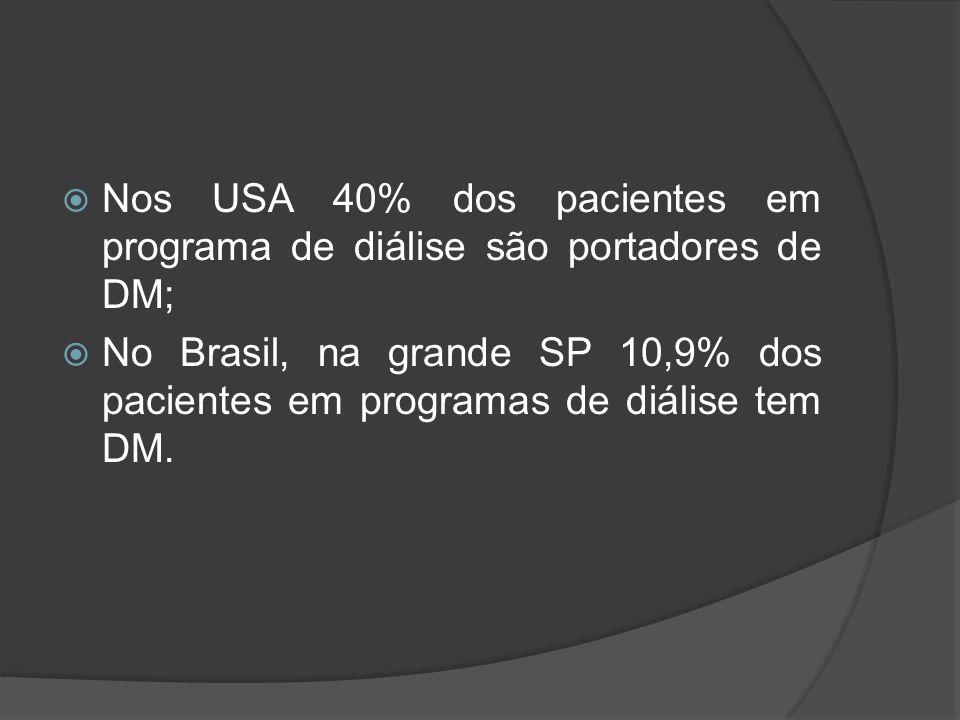 Nos USA 40% dos pacientes em programa de diálise são portadores de DM;