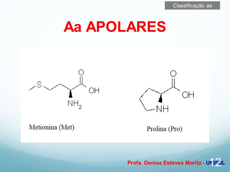 Classificação aa Aa APOLARES