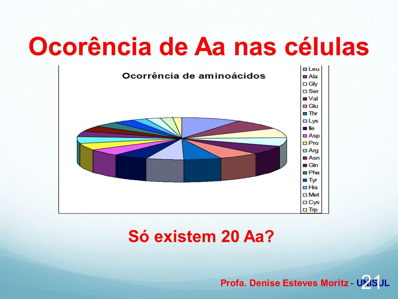 Ocorência de Aa nas células
