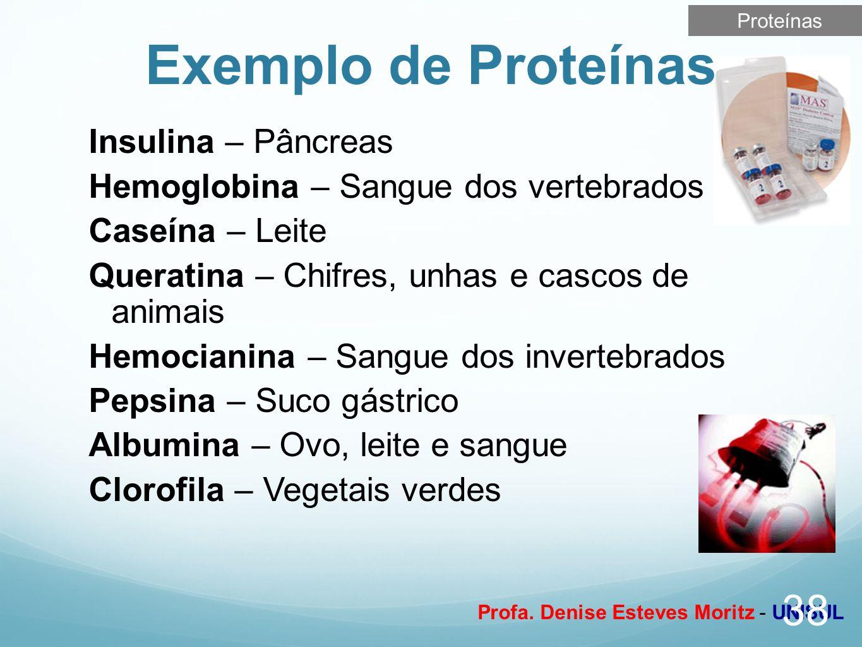 Exemplo de Proteínas Insulina – Pâncreas