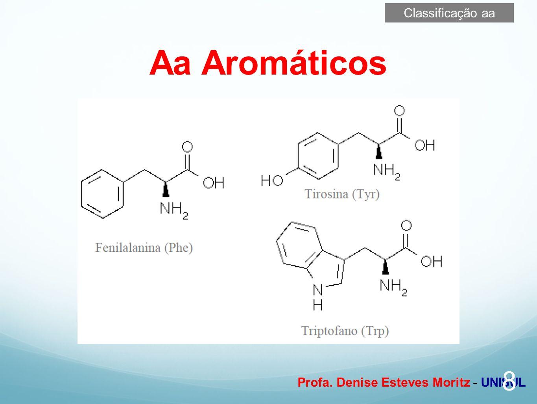 Classificação aa Aa Aromáticos