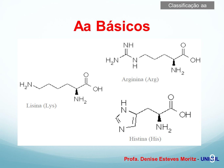 Classificação aa Aa Básicos