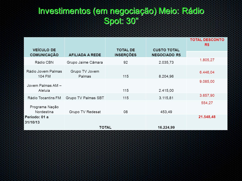 Investimentos (em negociação) Meio: Rádio Spot: 30