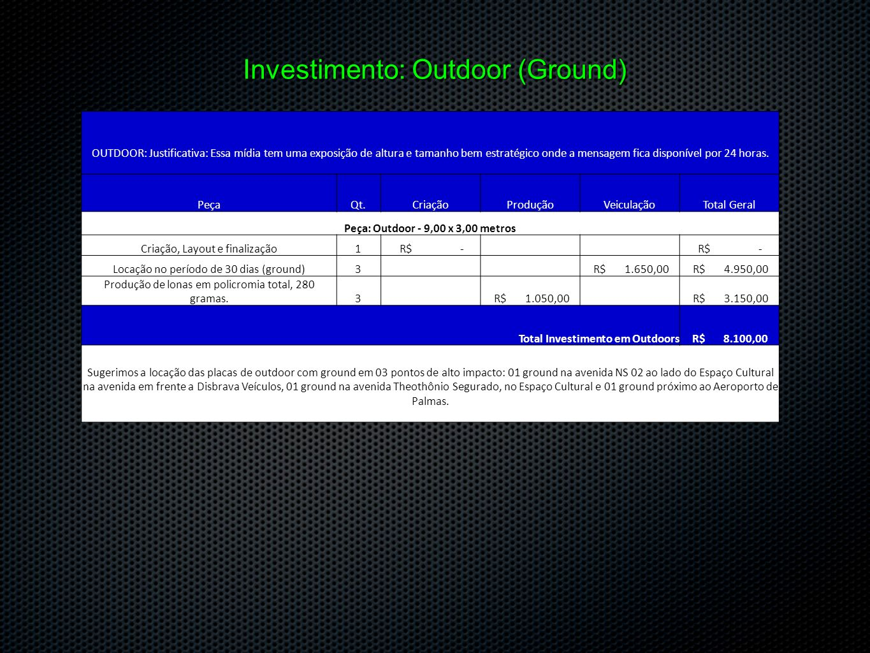 Investimento: Outdoor (Ground)