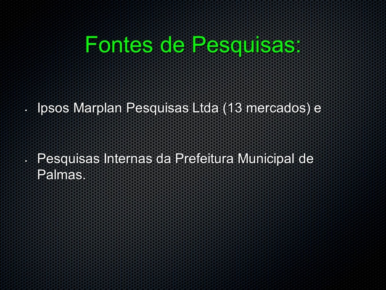 Fontes de Pesquisas: Ipsos Marplan Pesquisas Ltda (13 mercados) e