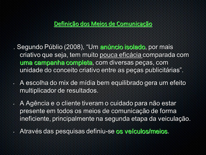 Definição dos Meios de Comunicação