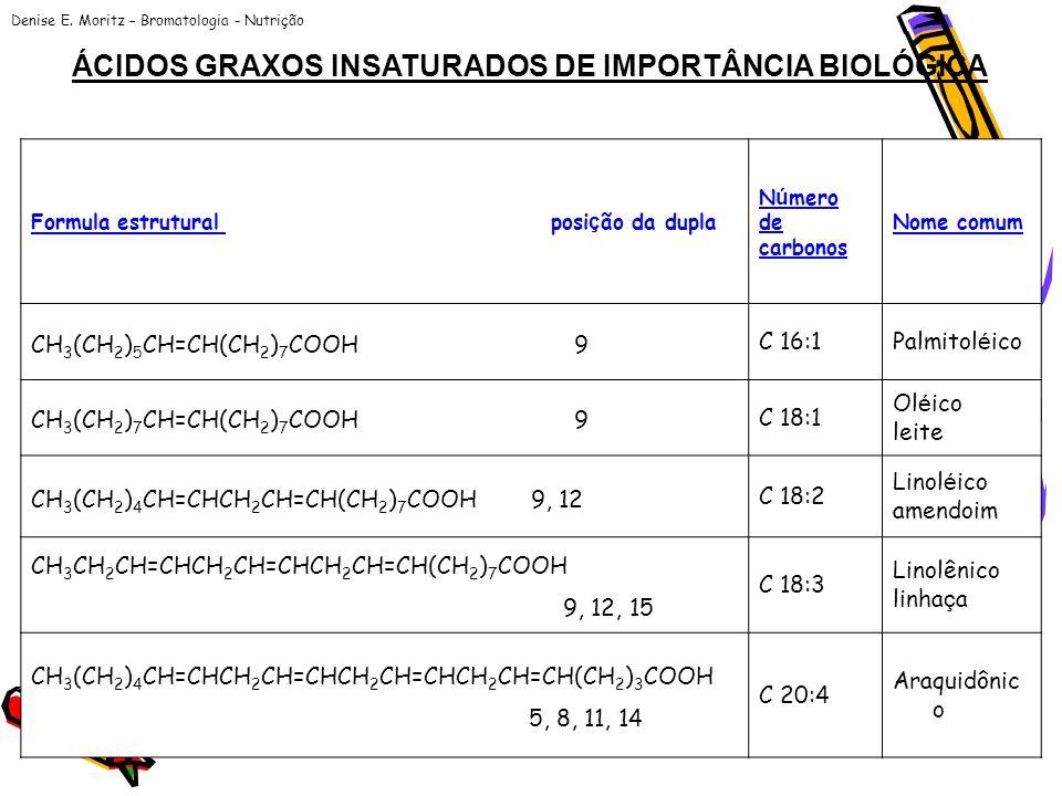 ÁCIDOS GRAXOS INSATURADOS DE IMPORTÂNCIA BIOLÓGICA