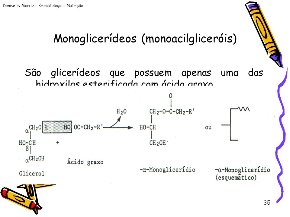 Monoglicerídeos (monoacilgliceróis)