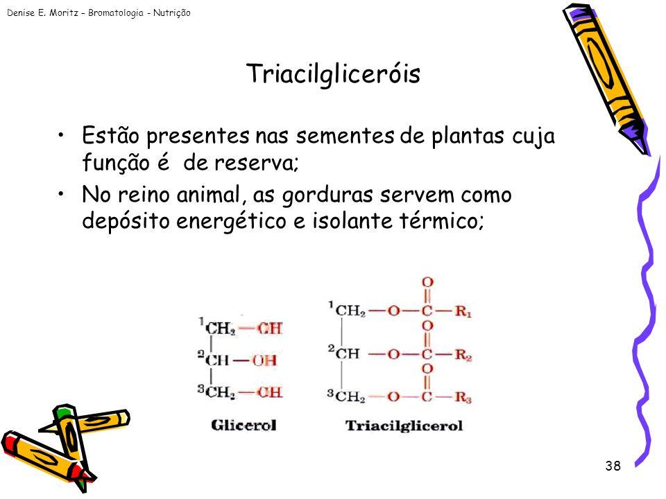 Triacilgliceróis Estão presentes nas sementes de plantas cuja função é de reserva;