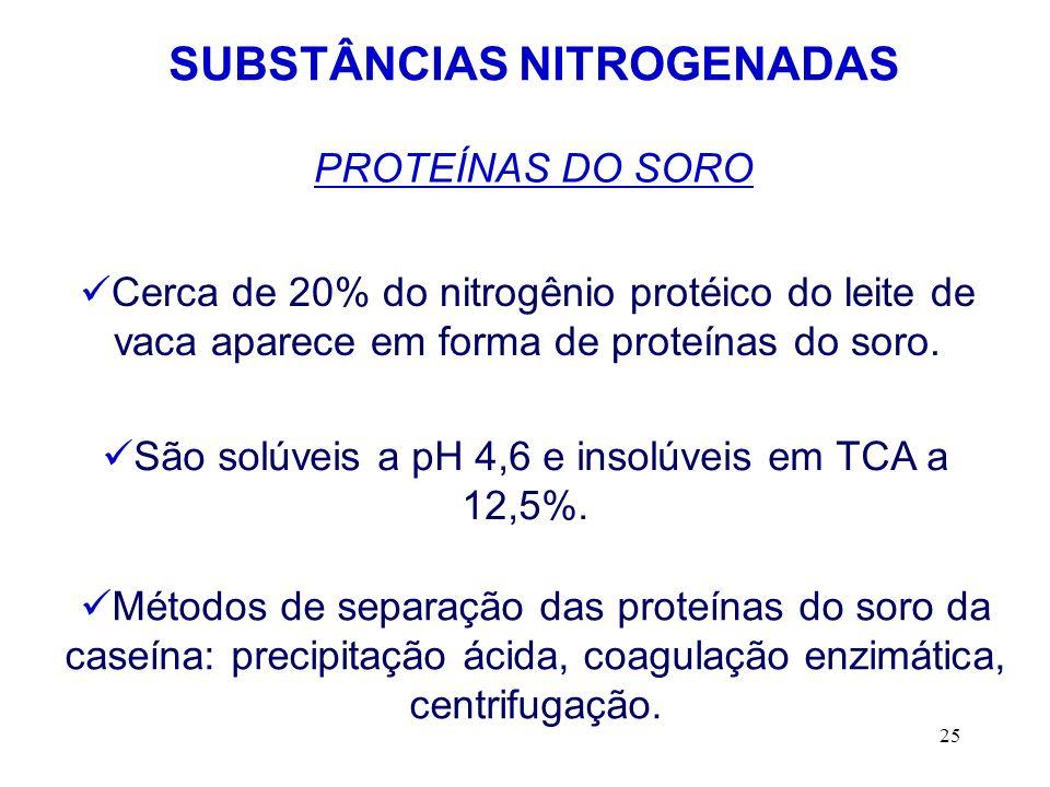SUBSTÂNCIAS NITROGENADAS