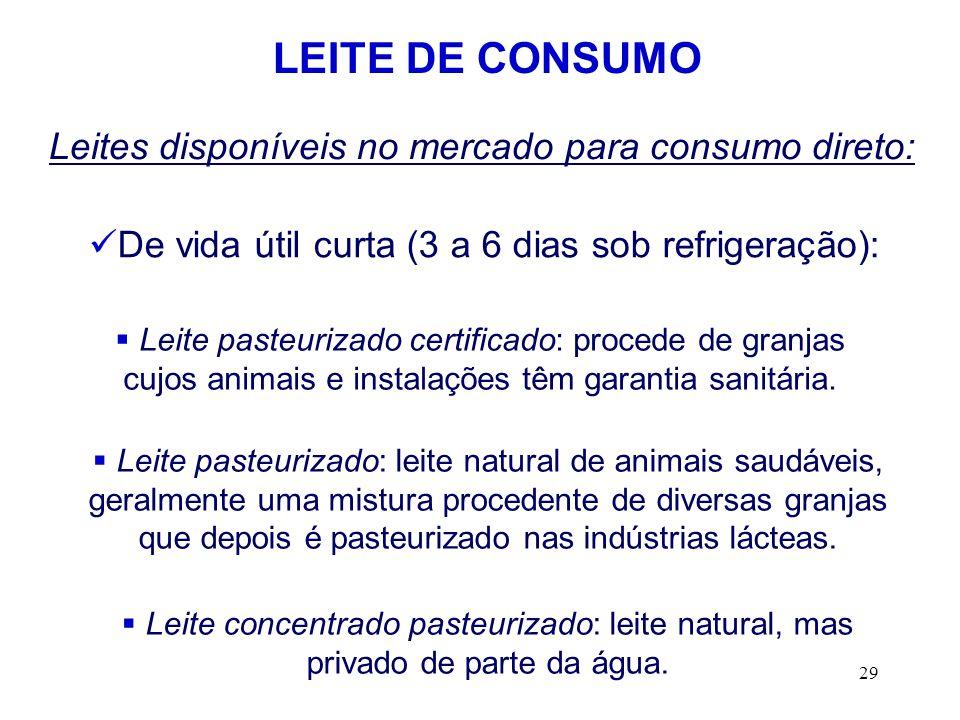 LEITE DE CONSUMO Leites disponíveis no mercado para consumo direto:
