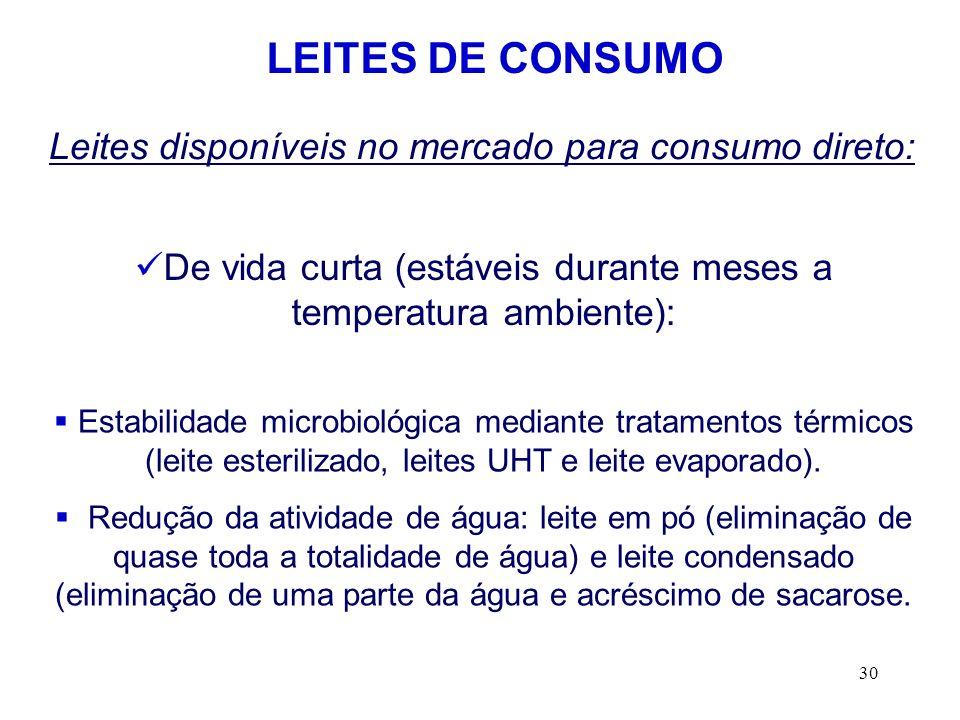 LEITES DE CONSUMO Leites disponíveis no mercado para consumo direto: