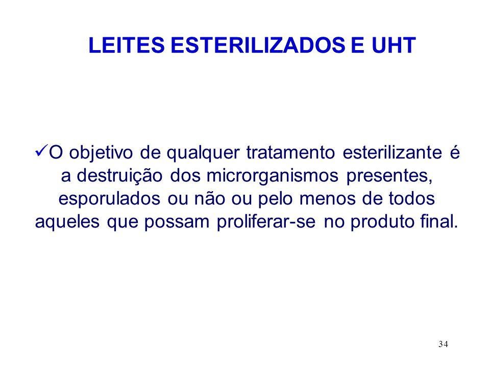 LEITES ESTERILIZADOS E UHT