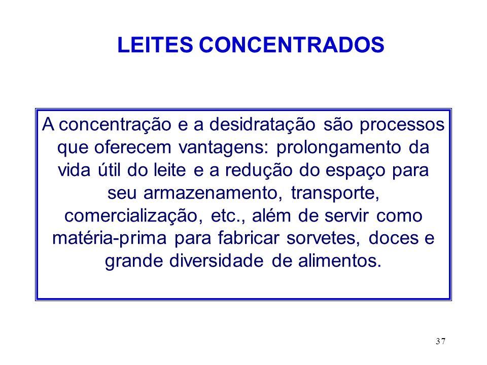LEITES CONCENTRADOS