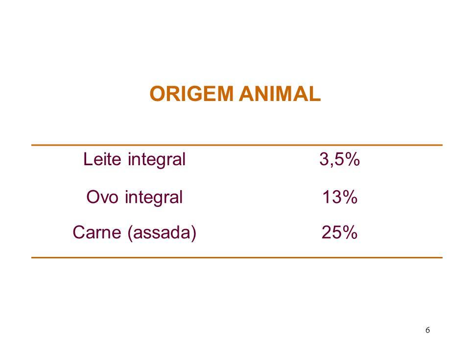 ORIGEM ANIMAL Leite integral 3,5% Ovo integral 13% Carne (assada) 25%