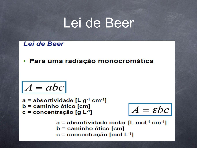 Lei de Beer