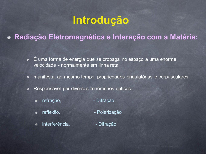 Introdução Radiação Eletromagnética e Interação com a Matéria: