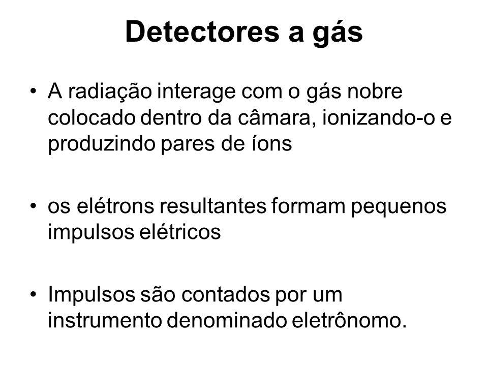 Detectores a gás A radiação interage com o gás nobre colocado dentro da câmara, ionizando-o e produzindo pares de íons.