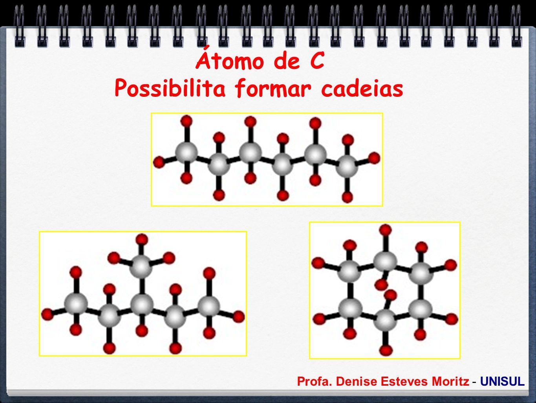 Átomo de C Possibilita formar cadeias