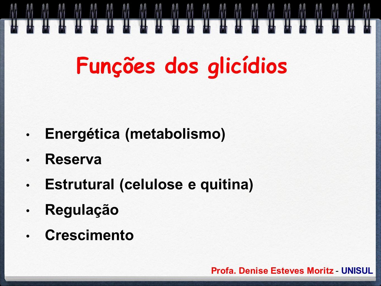 Funções dos glicídios Energética (metabolismo) Reserva