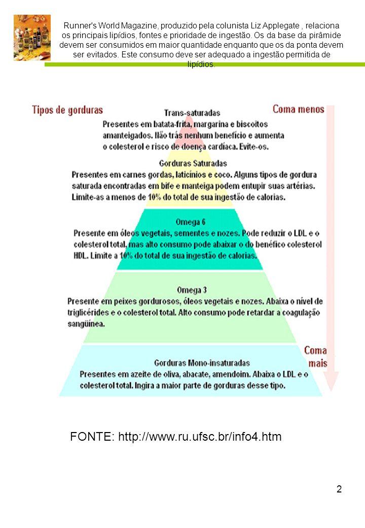 FONTE: http://www.ru.ufsc.br/info4.htm