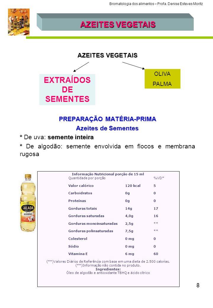 PREPARAÇÃO MATÉRIA-PRIMA