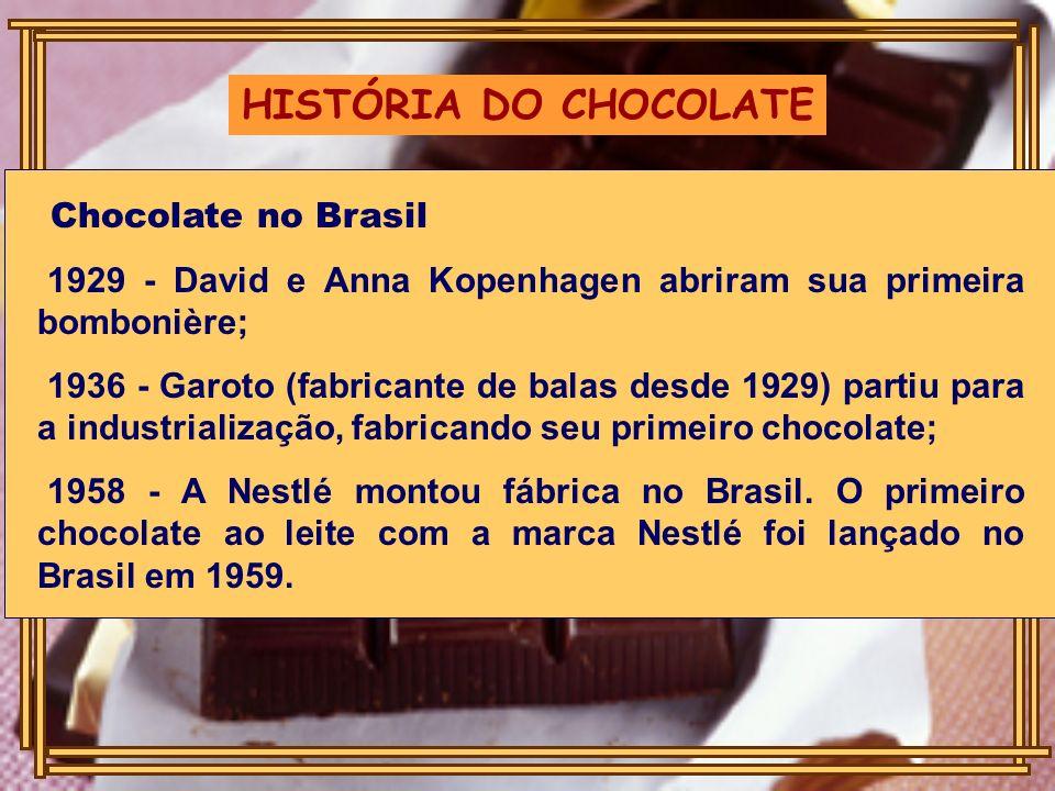 HISTÓRIA DO CHOCOLATEChocolate no Brasil. 1929 - David e Anna Kopenhagen abriram sua primeira bombonière;