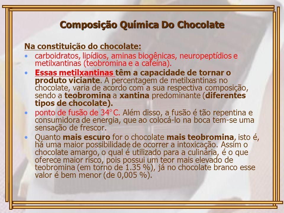 Composição Química Do Chocolate