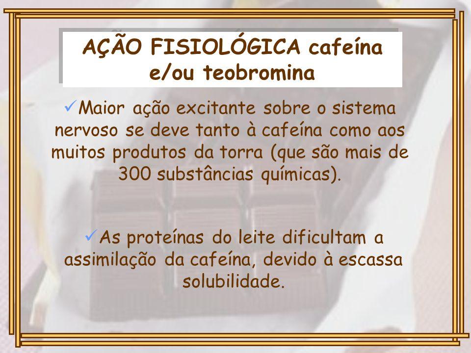 AÇÃO FISIOLÓGICA cafeína e/ou teobromina