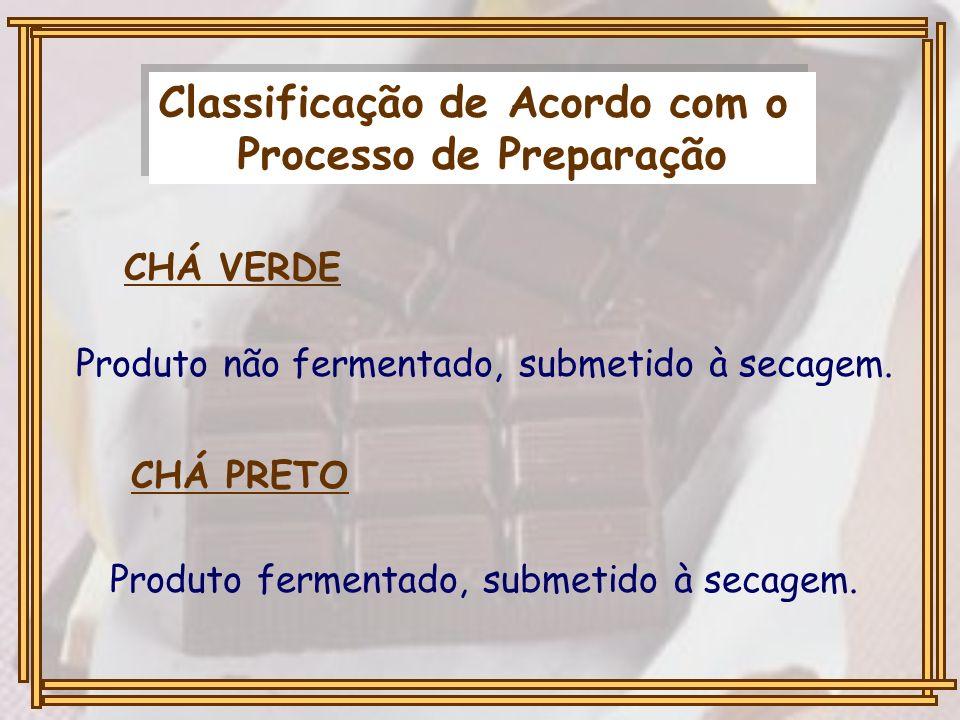 Classificação de Acordo com o Processo de Preparação
