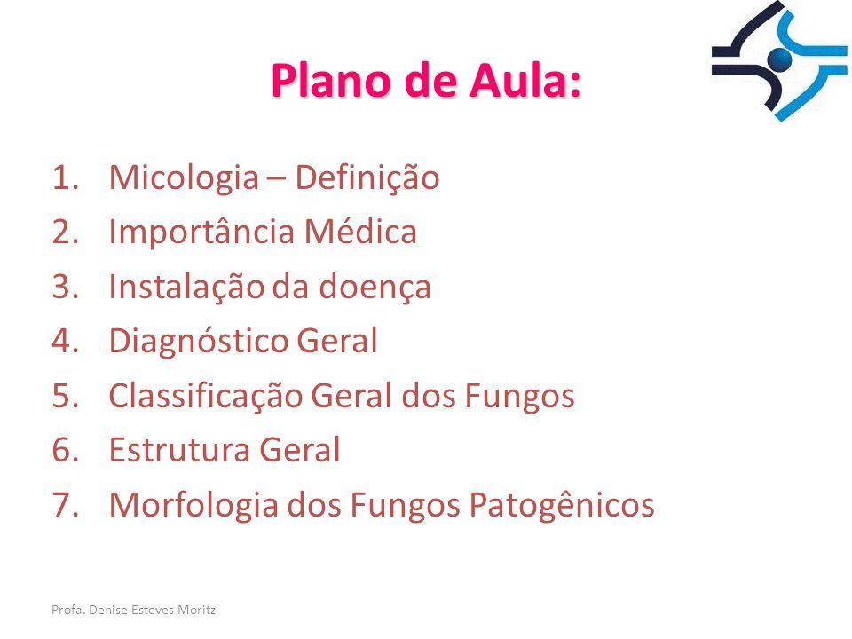 Plano de Aula: Micologia – Definição Importância Médica