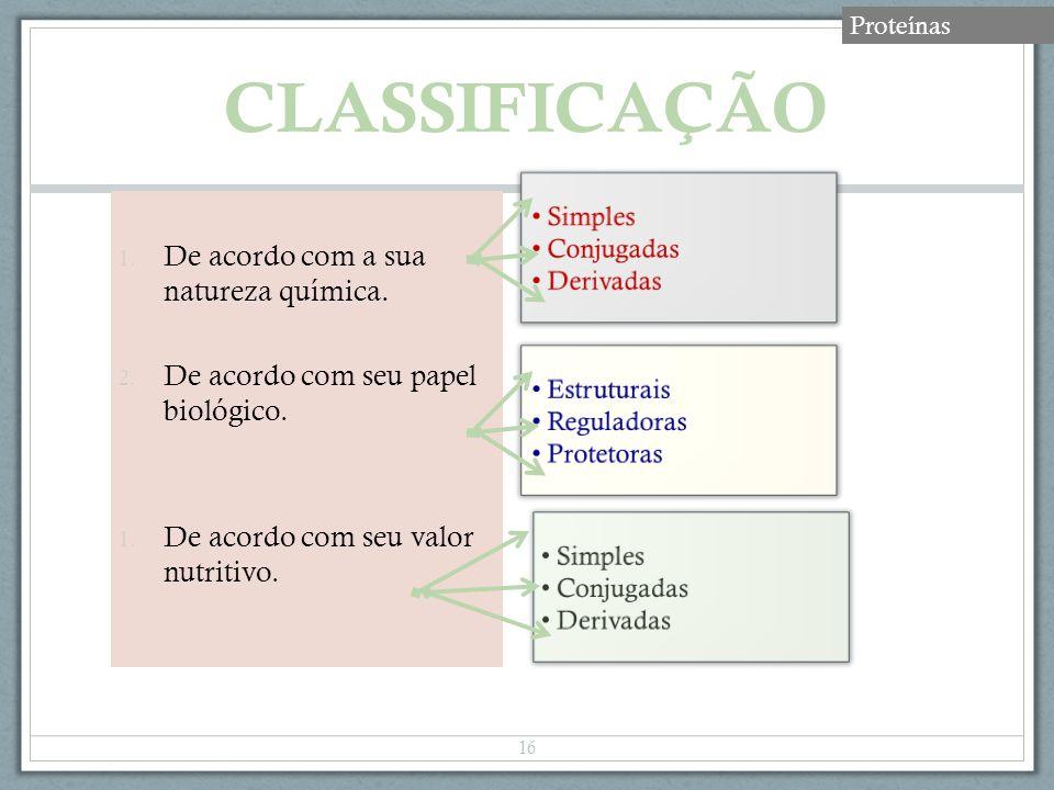 CLASSIFICAÇÃO De acordo com a sua natureza química.
