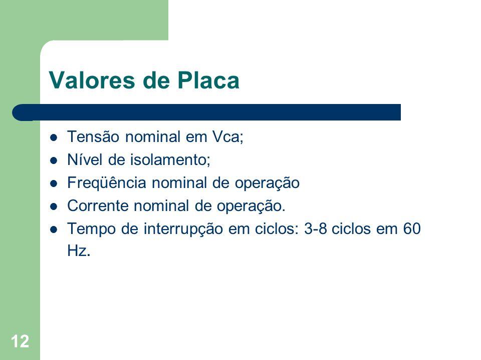 Valores de Placa Tensão nominal em Vca; Nível de isolamento;
