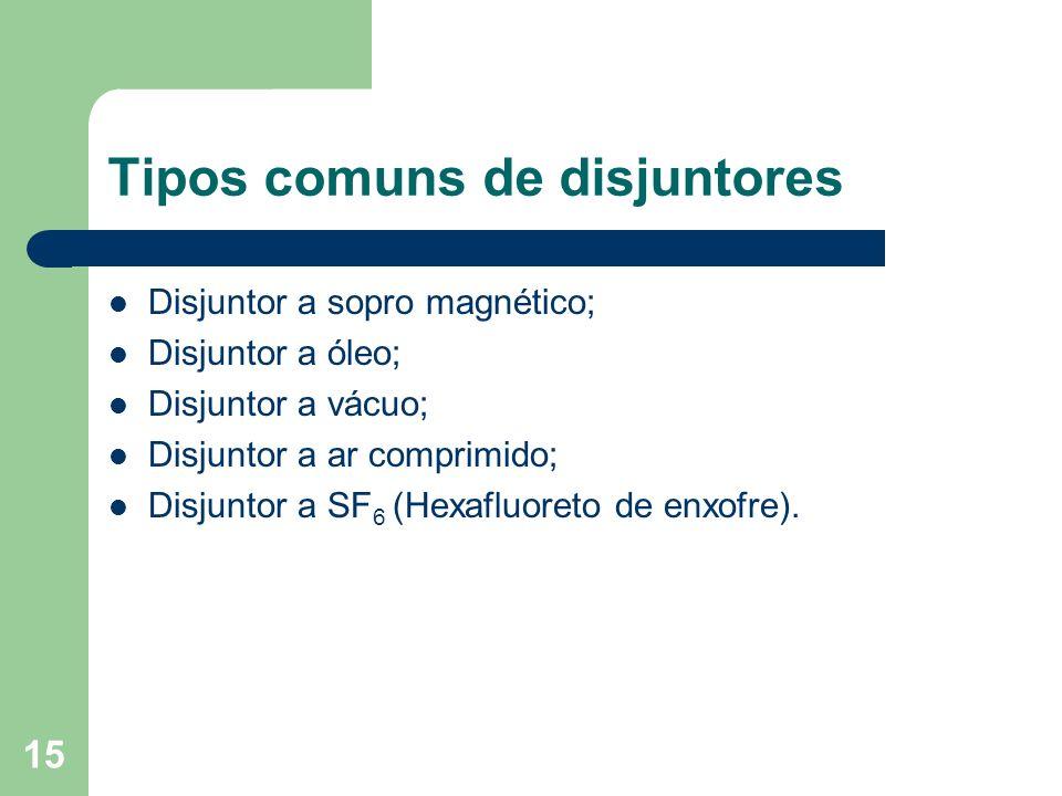 Tipos comuns de disjuntores