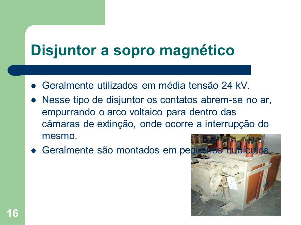Disjuntor a sopro magnético