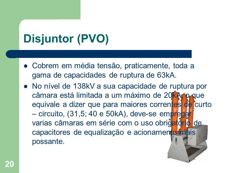 Disjuntor (PVO)Cobrem em média tensão, praticamente, toda a gama de capacidades de ruptura de 63kA.